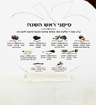 Multi Colored Apple Rosh Hashana Simonim Card Clear  With Stand